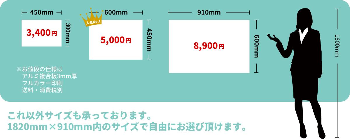 看板サイズの比較